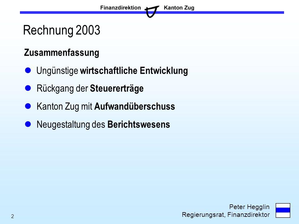 Peter Hegglin Regierungsrat, Finanzdirektor 2 Rechnung 2003 Zusammenfassung l Ungünstige wirtschaftliche Entwicklung l Rückgang der Steuererträge l Ka