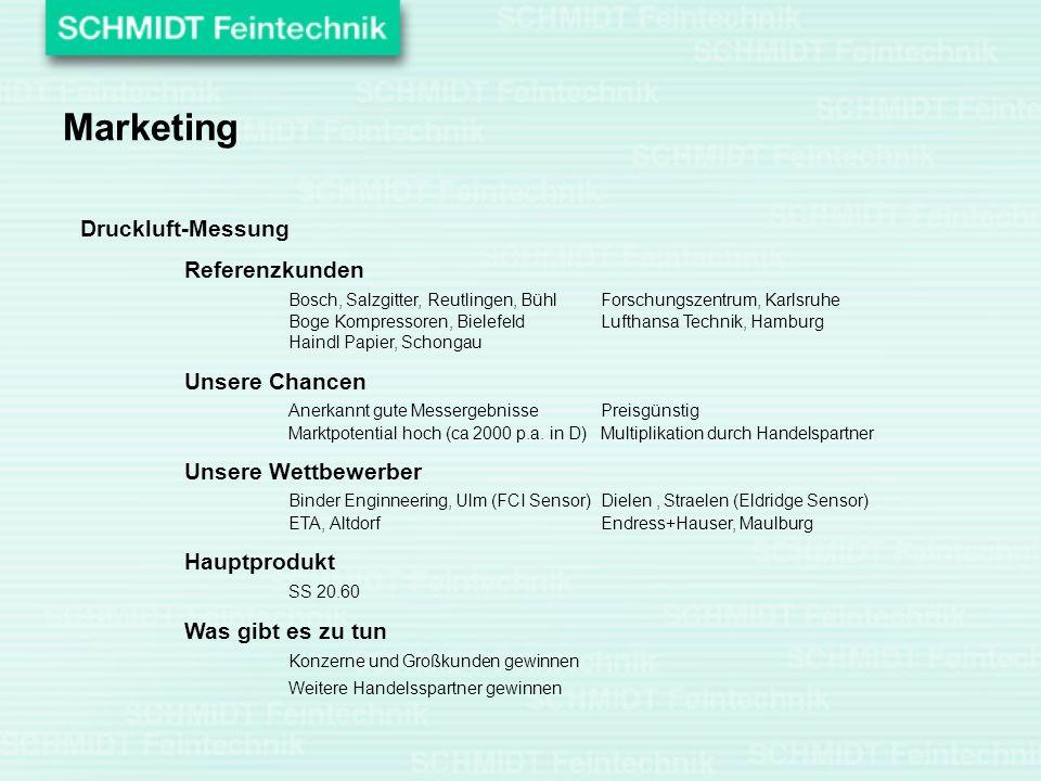 Marketing Druckluft-Messung Handelspartner allgemein CS-Messtechnik, Harrislee Dr.
