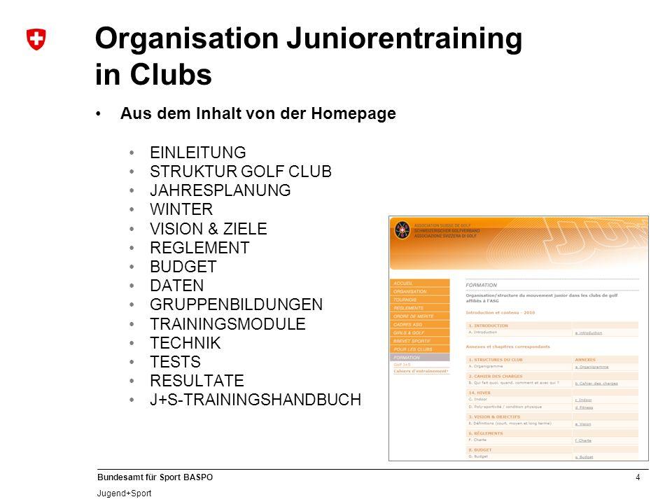 4 Bundesamt für Sport BASPO Jugend+Sport Organisation Juniorentraining in Clubs Aus dem Inhalt von der Homepage EINLEITUNG STRUKTUR GOLF CLUB JAHRESPL