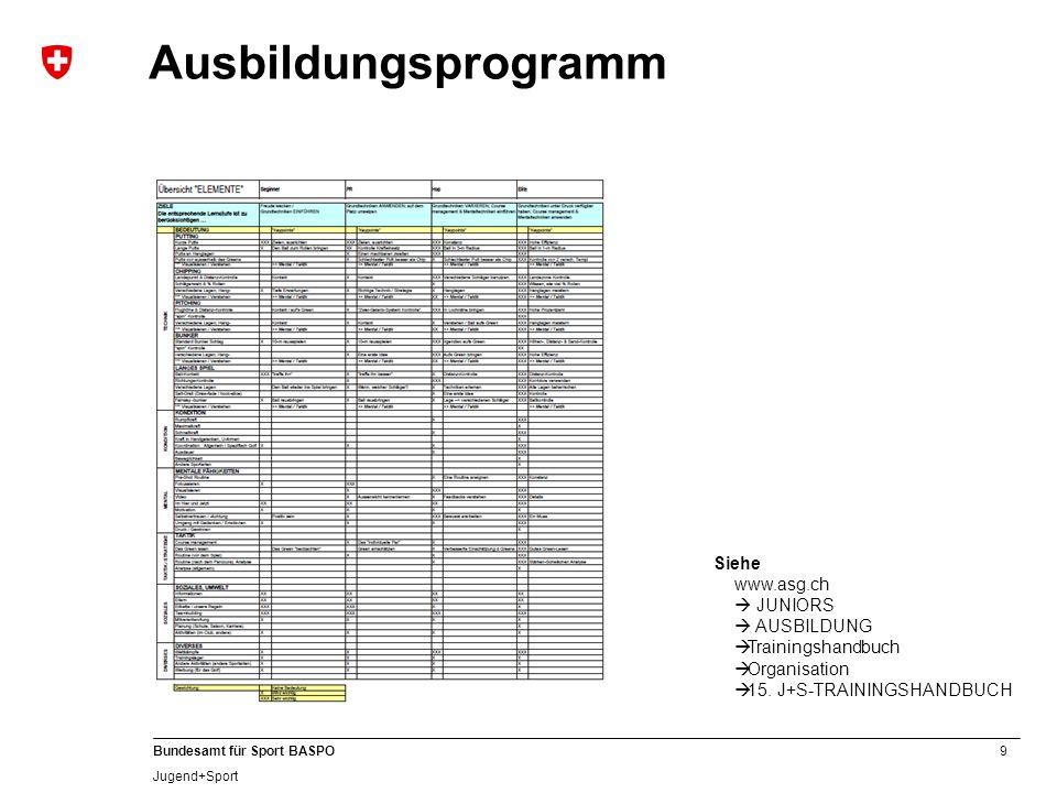 9 Bundesamt für Sport BASPO Jugend+Sport Ausbildungsprogramm Siehe www.asg.ch JUNIORS AUSBILDUNG Trainingshandbuch Organisation 15. J+S-TRAININGSHANDB