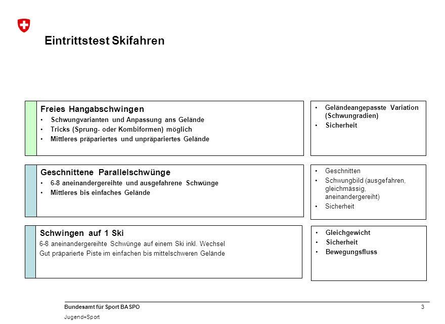 3 Bundesamt für Sport BASPO Jugend+Sport Eintrittstest Skifahren Freies Hangabschwingen Schwungvarianten und Anpassung ans Gelände Tricks (Sprung- ode