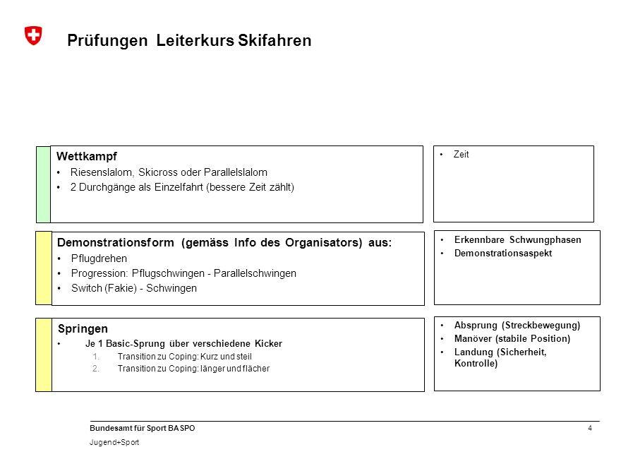 4 Bundesamt für Sport BASPO Jugend+Sport Prüfungen Leiterkurs Skifahren Springen Je 1 Basic-Sprung über verschiedene Kicker 1.Transition zu Coping: Ku