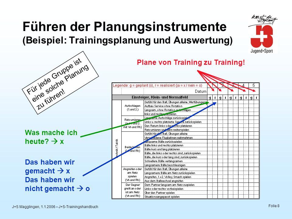 J+S Magglingen, 1.1.2006 – J+S-Trainingshandbuch Folie 8 Führen der Planungsinstrumente (Beispiel: Trainingsplanung und Auswertung) Für jede Gruppe is