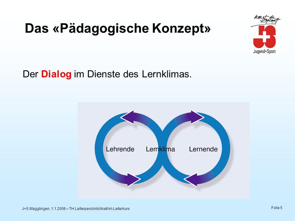 J+S Magglingen, 1.1.2006 – TH Leiterpersönlichkeit im Leiterkurs Folie 5 Das «Pädagogische Konzept» Der Dialog im Dienste des Lernklimas.