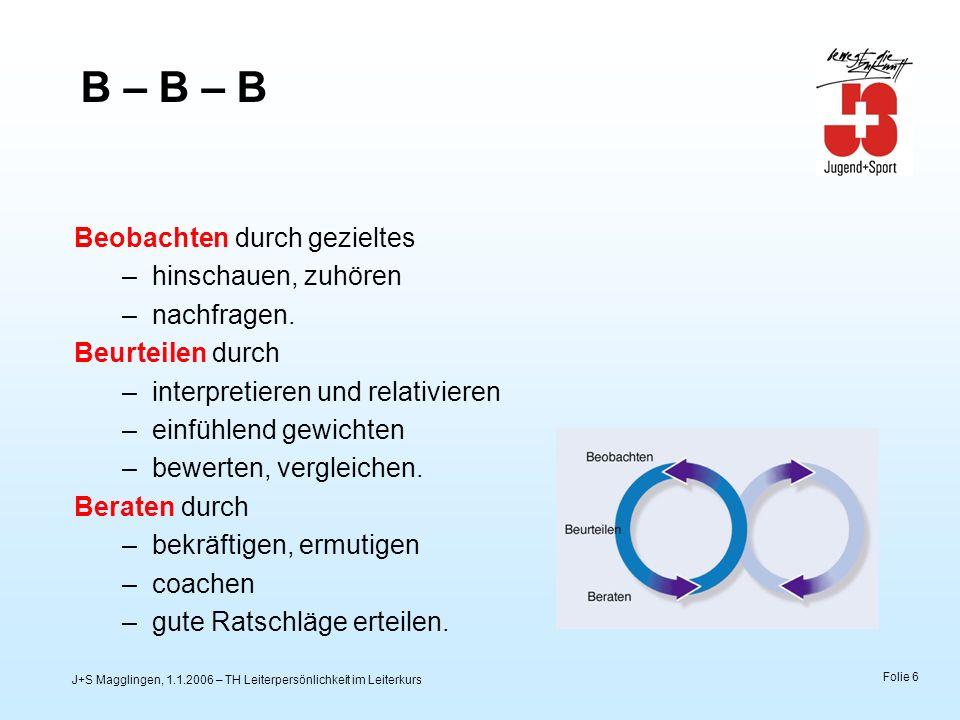 J+S Magglingen, 1.1.2006 – TH Leiterpersönlichkeit im Leiterkurs Folie 6 B – B – B Beobachten durch gezieltes –hinschauen, zuhören –nachfragen.