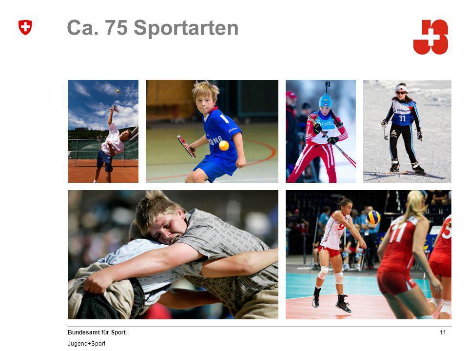 11 Bundesamt für Sport Jugend+Sport Ca. 75 Sportarten