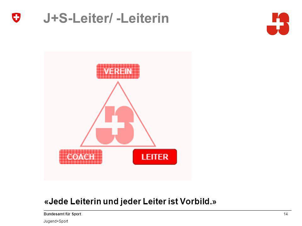 14 Bundesamt für Sport Jugend+Sport J+S-Leiter/ -Leiterin «Jede Leiterin und jeder Leiter ist Vorbild.»