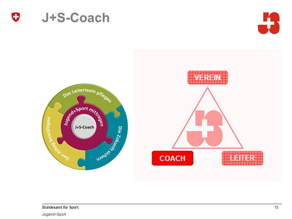 15 Bundesamt für Sport Jugend+Sport J+S-Coach