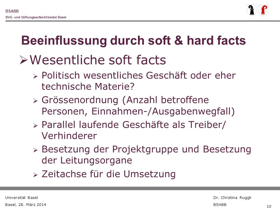 BSABB BVG- und Stiftungsaufsicht beider Basel Universität Basel Basel, 28. März 2014 Dr. Christina Ruggli BSABB 10 Beeinflussung durch soft & hard fac