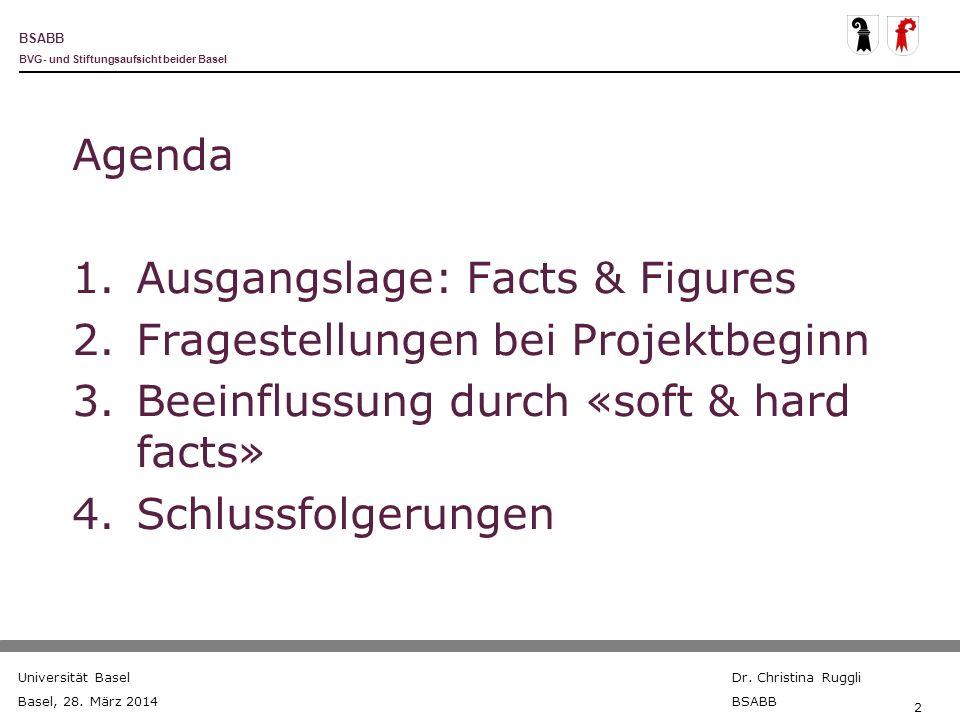 BSABB BVG- und Stiftungsaufsicht beider Basel Universität Basel Basel, 28. März 2014 Dr. Christina Ruggli BSABB 2 Agenda 1.Ausgangslage: Facts & Figur