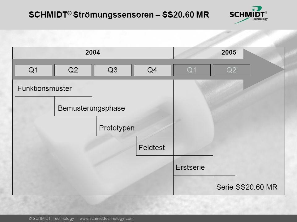 © SCHMIDT Technology · www.schmidttechnology.com 20052004 SCHMIDT ® Strömungssensoren – SS20.60 MR Q1Q2Q3Q4Q1Q2 Funktionsmuster BemusterungsphaseProto