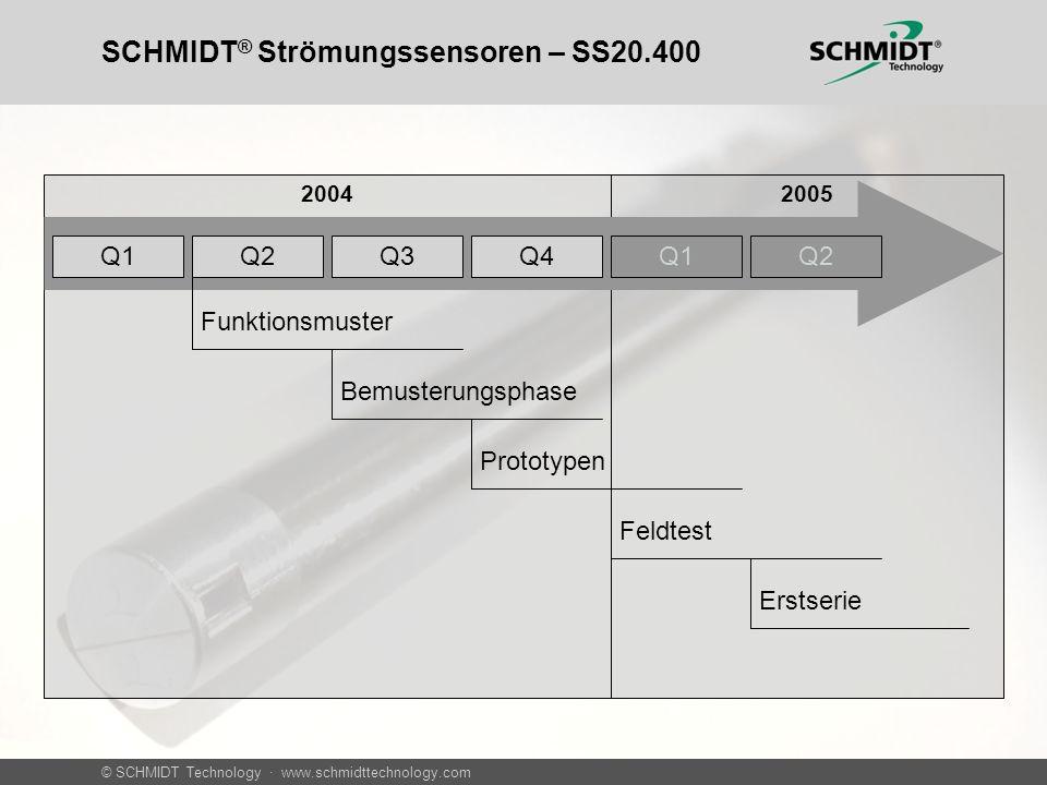 © SCHMIDT Technology · www.schmidttechnology.com 20052004 SCHMIDT ® Strömungssensoren – SS20.400 Q1Q2Q3Q4Q1Q2 Funktionsmuster BemusterungsphasePrototy