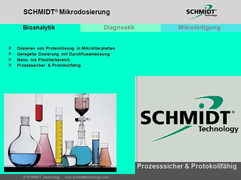 © SCHMIDT Technology · www.schmidttechnology.com SCHMIDT ® Mikrodosierung BioanalytikDiagnostikMikrofertigung » Dosieren von Proteinlösung in Mikrotit