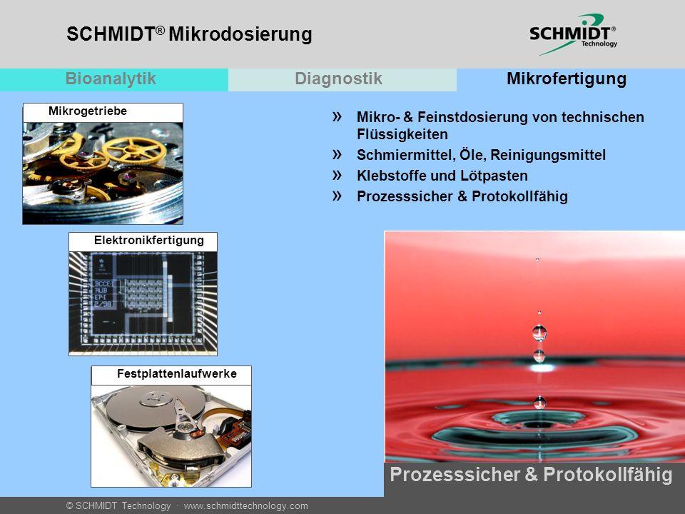 © SCHMIDT Technology · www.schmidttechnology.com SCHMIDT ® Mikrodosierung BioanalytikDiagnostikMikrofertigung » Mikro- & Feinstdosierung von technisch