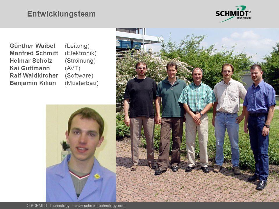 © SCHMIDT Technology · www.schmidttechnology.com Entwicklungsteam Günther Waibel(Leitung) Manfred Schmitt(Elektronik) Helmar Scholz(Strömung) Kai Gutt