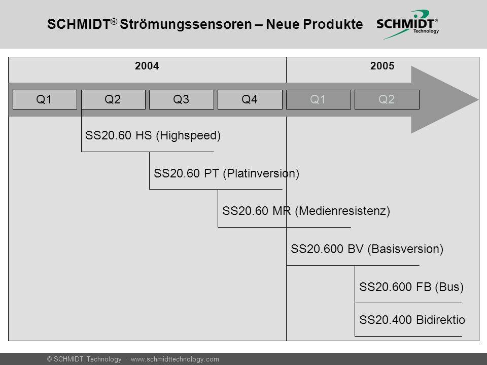 © SCHMIDT Technology · www.schmidttechnology.com SCHMIDT ® Strömungssensoren – Neue Produkte 20052004 Q1Q2Q3Q4Q1Q2 SS20.60 HS (Highspeed) SS20.60 PT (