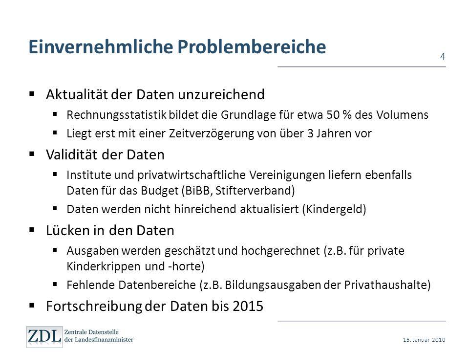 Einvernehmliche Problembereiche Aktualität der Daten unzureichend Rechnungsstatistik bildet die Grundlage für etwa 50 % des Volumens Liegt erst mit ei