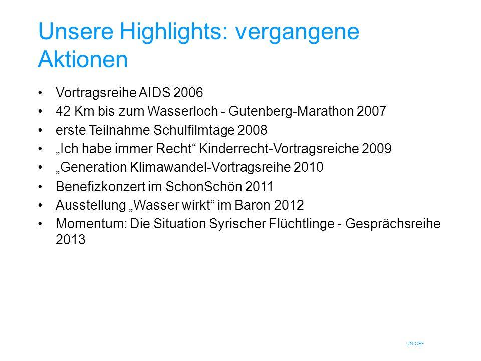 UNICEF Unsere Highlights: vergangene Aktionen Vortragsreihe AIDS 2006 42 Km bis zum Wasserloch - Gutenberg-Marathon 2007 erste Teilnahme Schulfilmtage