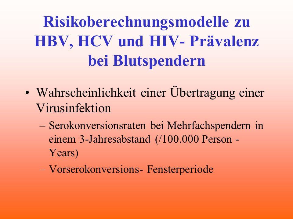 Risikoberechnungsmodelle zu HBV, HCV und HIV- Prävalenz bei Blutspendern Wahrscheinlichkeit einer Übertragung einer Virusinfektion –Serokonversionsrat