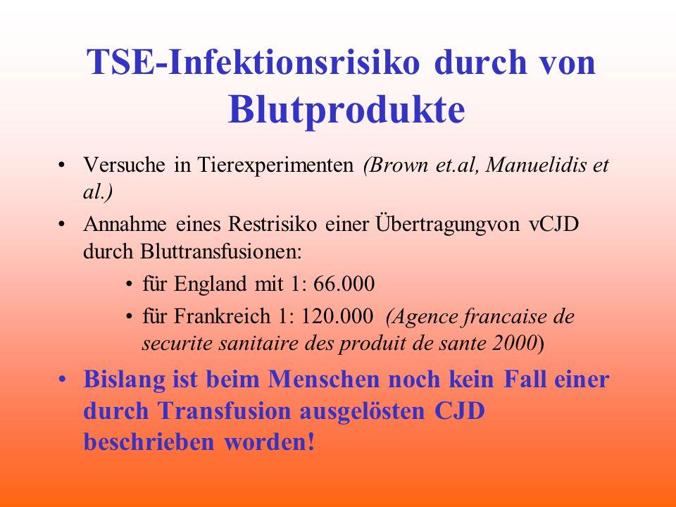 TSE-Infektionsrisiko durch von Blutprodukte Versuche in Tierexperimenten (Brown et.al, Manuelidis et al.) Annahme eines Restrisiko einer Übertragungvo