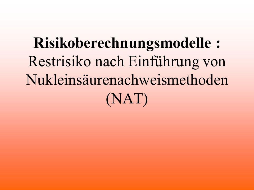 Risikoberechnungsmodelle : Restrisiko nach Einführung von Nukleinsäurenachweismethoden (NAT)