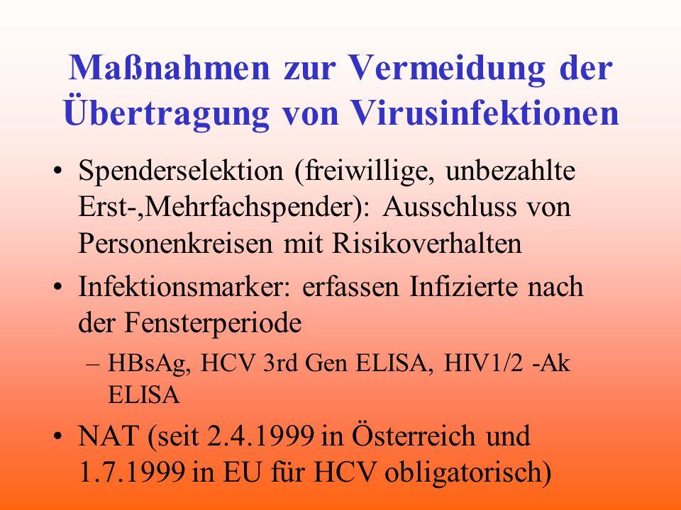 Maßnahmen zur Vermeidung der Übertragung von Virusinfektionen Spenderselektion (freiwillige, unbezahlte Erst-,Mehrfachspender): Ausschluss von Persone