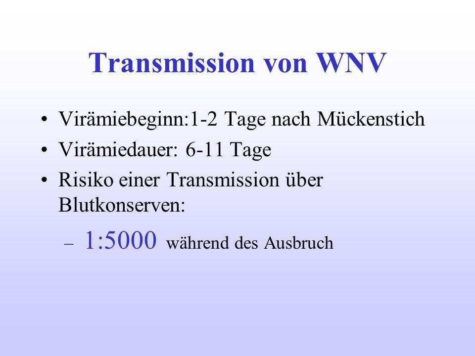 Transmission von WNV Virämiebeginn:1-2 Tage nach Mückenstich Virämiedauer: 6-11 Tage Risiko einer Transmission über Blutkonserven: – 1:5000 während de