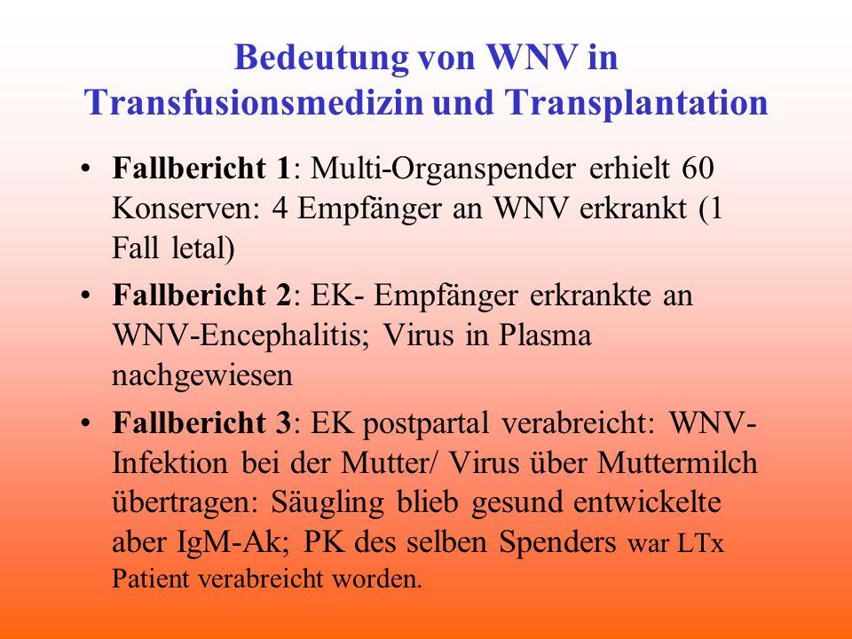 Bedeutung von WNV in Transfusionsmedizin und Transplantation Fallbericht 1: Multi-Organspender erhielt 60 Konserven: 4 Empfänger an WNV erkrankt (1 Fa