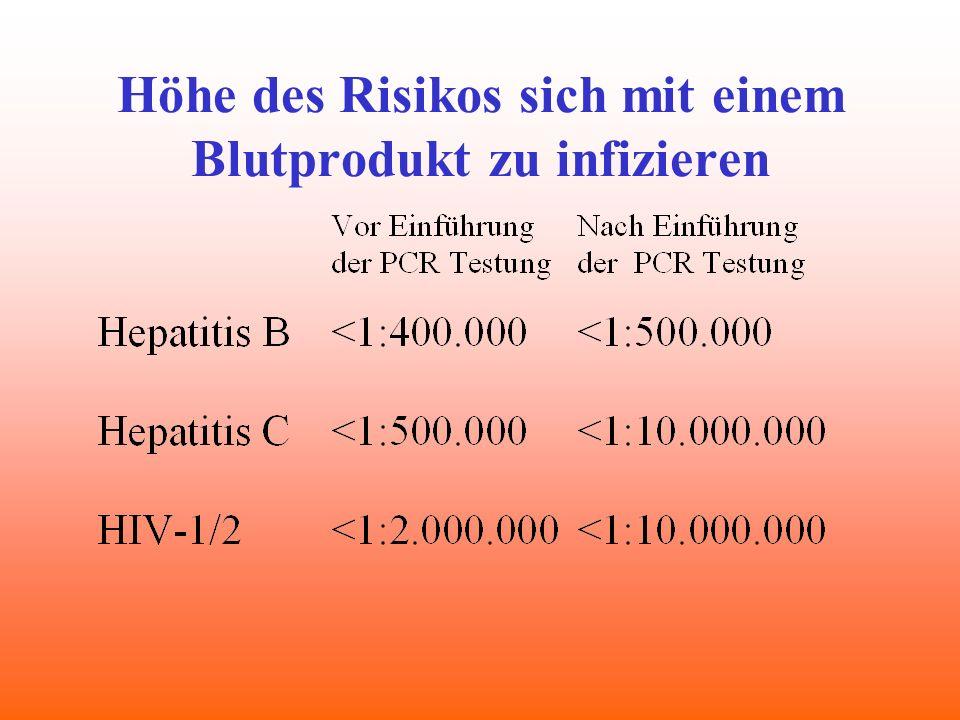 Höhe des Risikos sich mit einem Blutprodukt zu infizieren