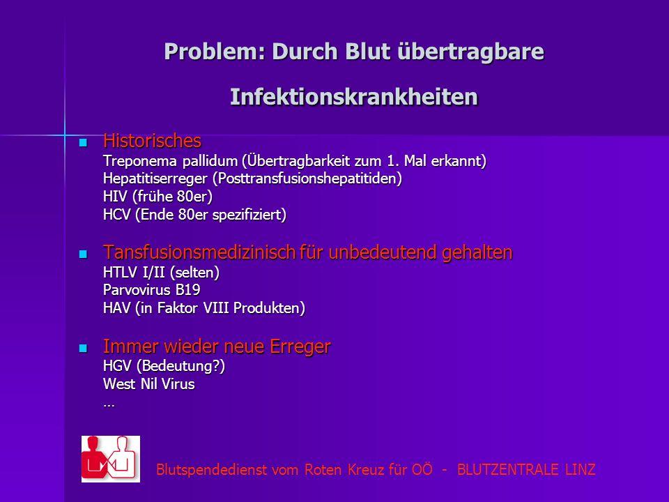 Blutspendedienst vom Roten Kreuz für OÖ - BLUTZENTRALE LINZ Problem: Durch Blut übertragbare Infektionskrankheiten Historisches Historisches Treponema