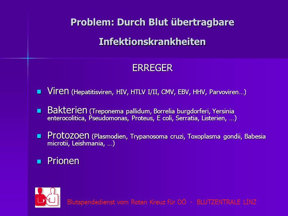 Blutspendedienst vom Roten Kreuz für OÖ - BLUTZENTRALE LINZ Problem: Durch Blut übertragbare Infektionskrankheiten ERREGER Viren (Hepatitisviren, HIV,