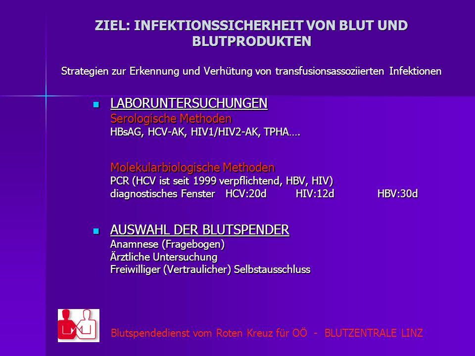 Blutspendedienst vom Roten Kreuz für OÖ - BLUTZENTRALE LINZ ZIEL: INFEKTIONSSICHERHEIT VON BLUT UND BLUTPRODUKTEN Strategien zur Erkennung und Verhütu