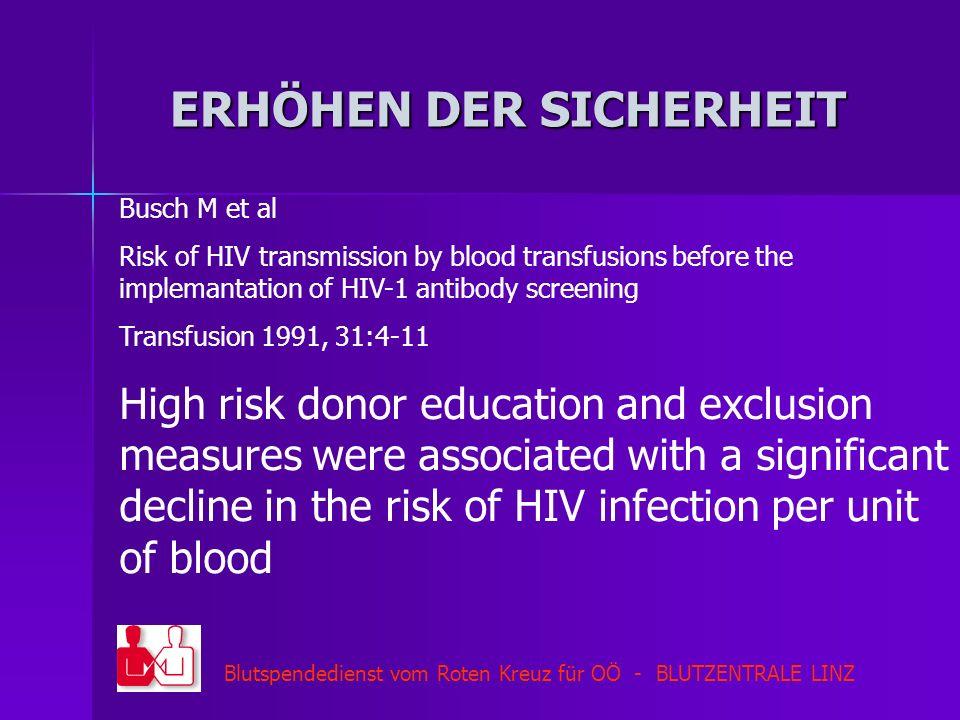 Blutspendedienst vom Roten Kreuz für OÖ - BLUTZENTRALE LINZ ERHÖHEN DER SICHERHEIT Busch M et al Risk of HIV transmission by blood transfusions before