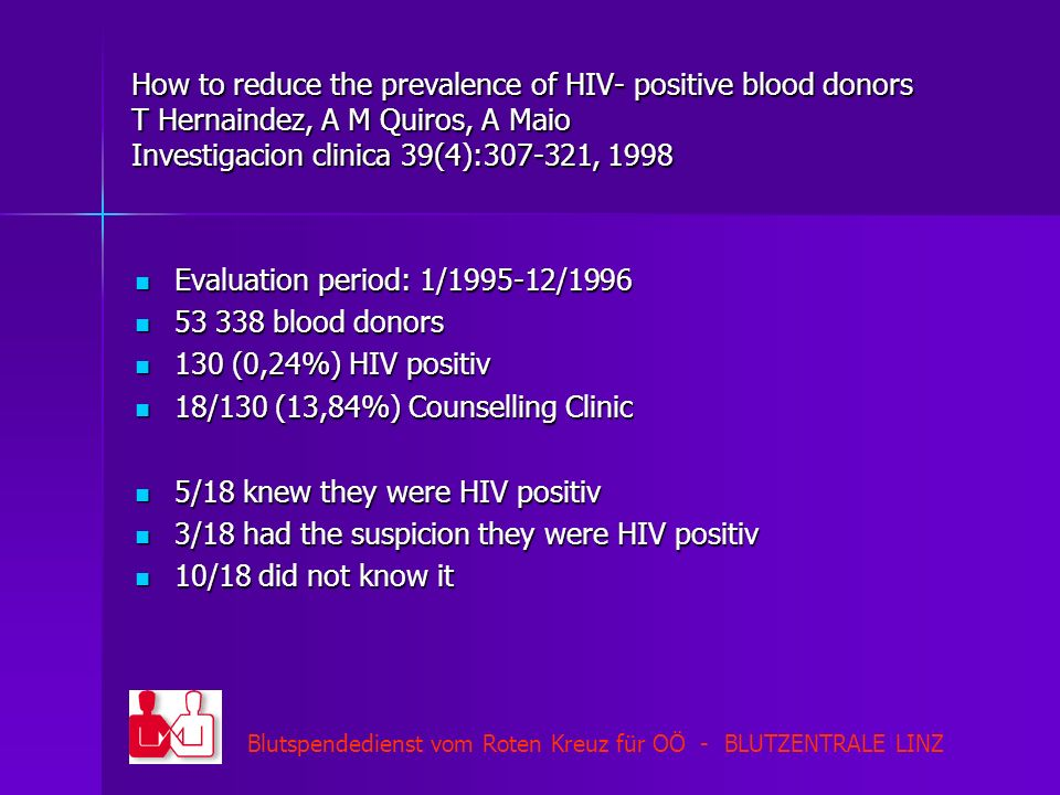 Blutspendedienst vom Roten Kreuz für OÖ - BLUTZENTRALE LINZ How to reduce the prevalence of HIV- positive blood donors T Hernaindez, A M Quiros, A Mai