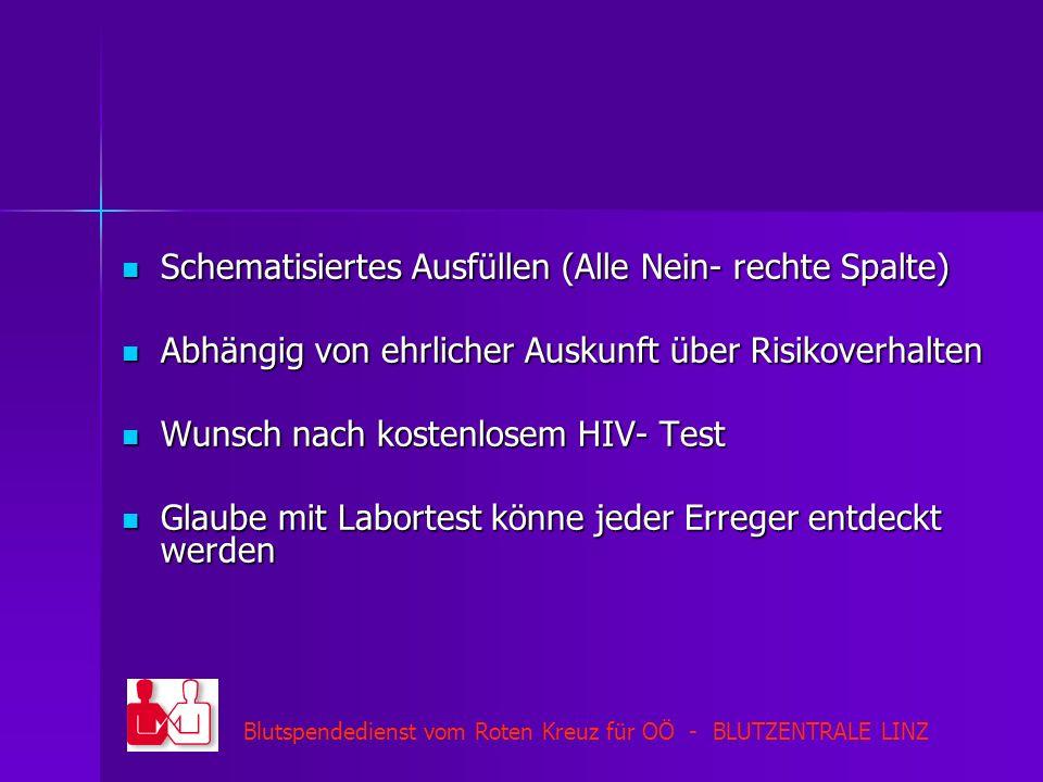 Blutspendedienst vom Roten Kreuz für OÖ - BLUTZENTRALE LINZ Schematisiertes Ausfüllen (Alle Nein- rechte Spalte) Schematisiertes Ausfüllen (Alle Nein-