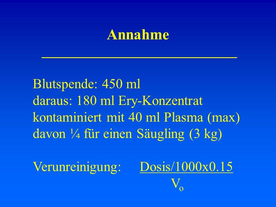 Annahme Blutspende: 450 ml daraus: 180 ml Ery-Konzentrat kontaminiert mit 40 ml Plasma (max) davon ¼ für einen Säugling (3 kg) Verunreinigung: Dosis/1