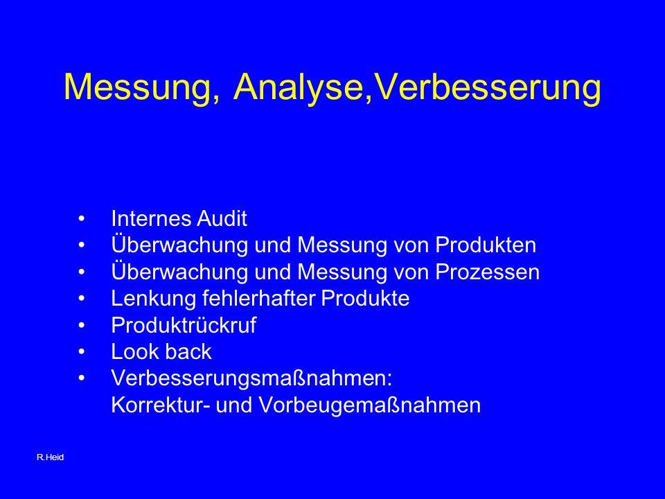 Messung, Analyse,Verbesserung Internes Audit Überwachung und Messung von Produkten Überwachung und Messung von Prozessen Lenkung fehlerhafter Produkte Produktrückruf Look back Verbesserungsmaßnahmen: Korrektur- und Vorbeugemaßnahmen R.Heid