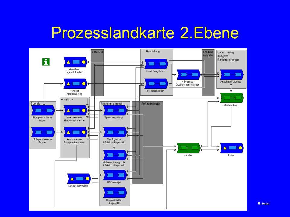 Prozesslandkarte 2.Ebene R.Heid