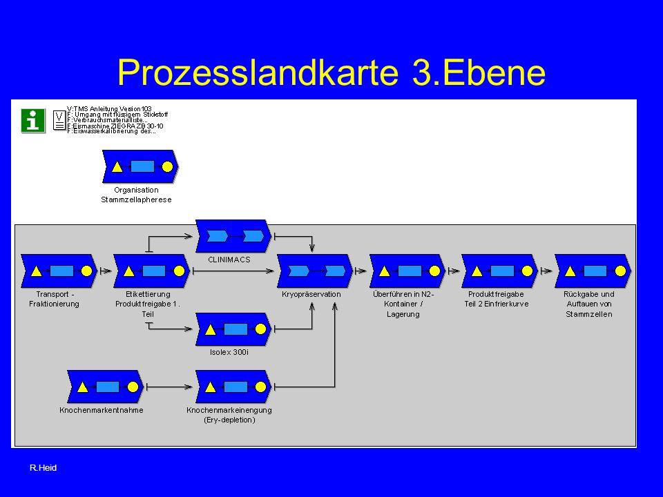 Prozesslandkarte 3.Ebene R.Heid