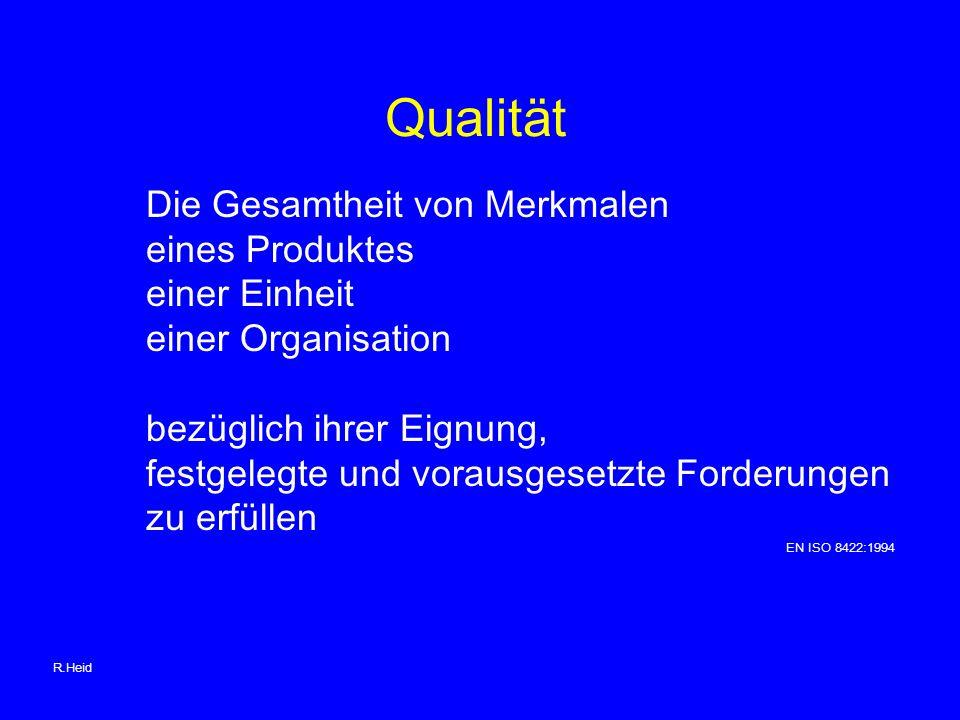 Qualitätsmanagement Festlegung von: Qualitätspolitik Zielen Verantwortungen Mittel zur Verwirklichung: Qualitätsplanung Qualitätslenkung Qualitätssicherung/ Qualitätsmanagementdarlegung Qualitätsverbesserung R.Heid