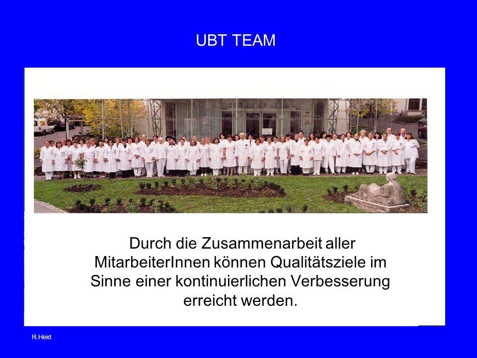 Durch die Zusammenarbeit aller MitarbeiterInnen können Qualitätsziele im Sinne einer kontinuierlichen Verbesserung erreicht werden.