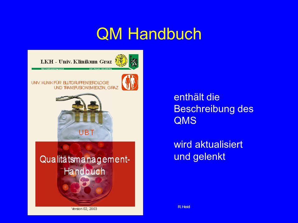 QMS Aufbau Praktische Umsetzung (1) Qualitätszirkel mit einem Kernteam Prozessdarstellung aller Bereiche in ADONIS® Umstellung der bisherigen Papier- dokumentation auf EDV Schulungen: EDV, QM (extern und intern) Arbeitsgruppen R.Heid