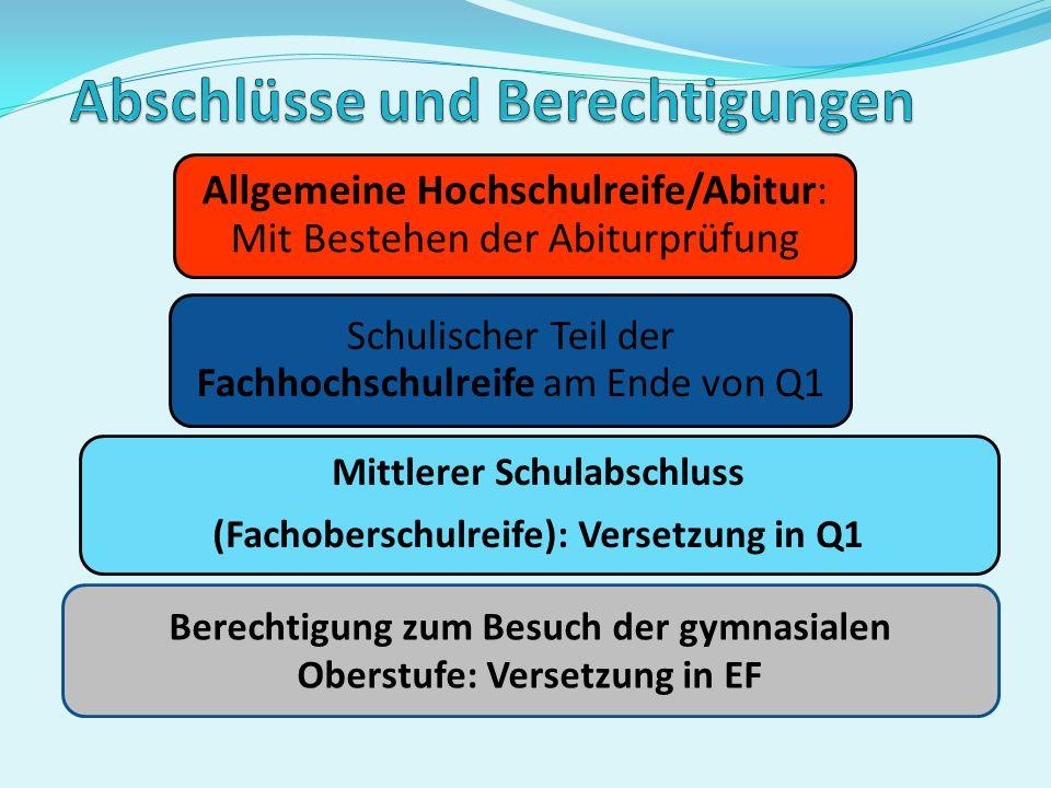 Abiturzeugnis (Ergebnisse aus Block I und Block II) Abiturprüfungen (Block II) Zulassung zur Abiturprüfung 2.