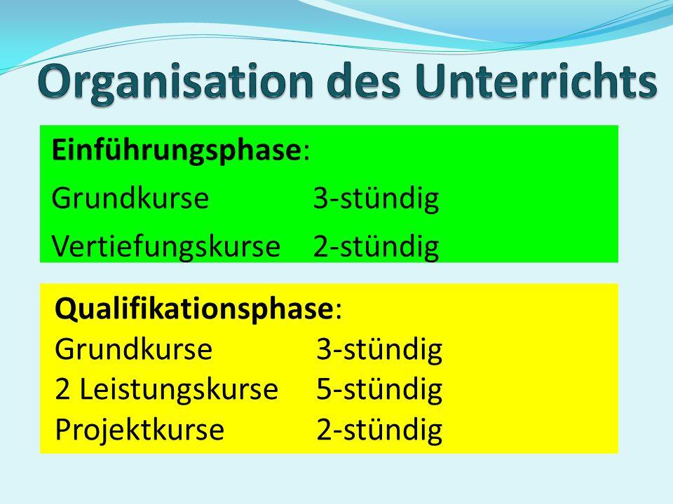 Qualifikationsphase: Grundkurse 3-stündig 2 Leistungskurse 5-stündig Projektkurse2-stündig Einführungsphase: Grundkurse 3-stündig Vertiefungskurse2-stündig
