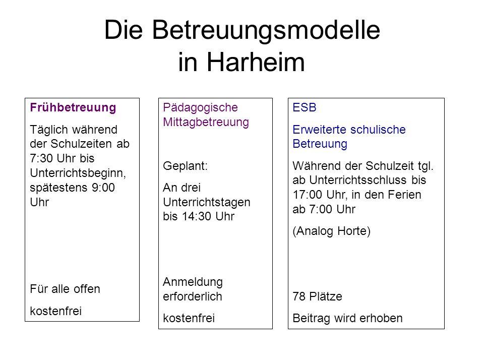 Die Betreuungsmodelle in Harheim Frühbetreuung Täglich während der Schulzeiten ab 7:30 Uhr bis Unterrichtsbeginn, spätestens 9:00 Uhr Für alle offen kostenfrei Pädagogische Mittagbetreuung Geplant: An drei Unterrichtstagen bis 14:30 Uhr Anmeldung erforderlich kostenfrei ESB Erweiterte schulische Betreuung Während der Schulzeit tgl.