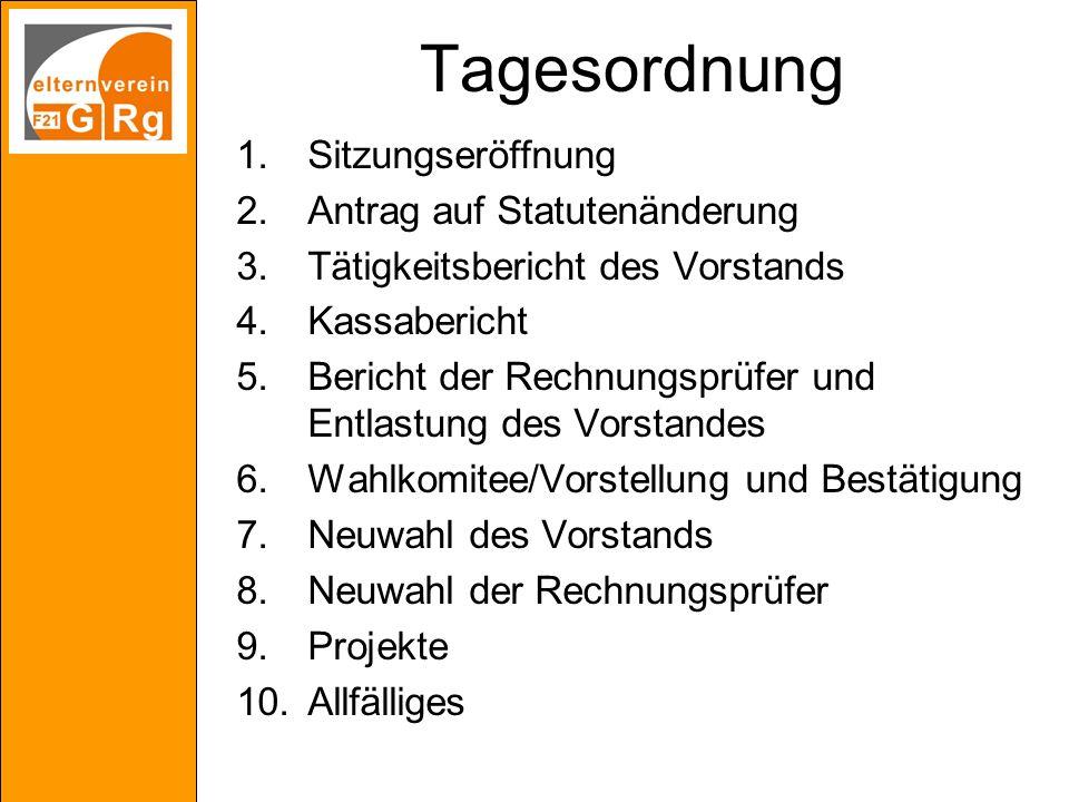 Tagesordnung 1.Sitzungseröffnung 2.Antrag auf Statutenänderung 3.Tätigkeitsbericht des Vorstands 4.Kassabericht 5.Bericht der Rechnungsprüfer und Entl