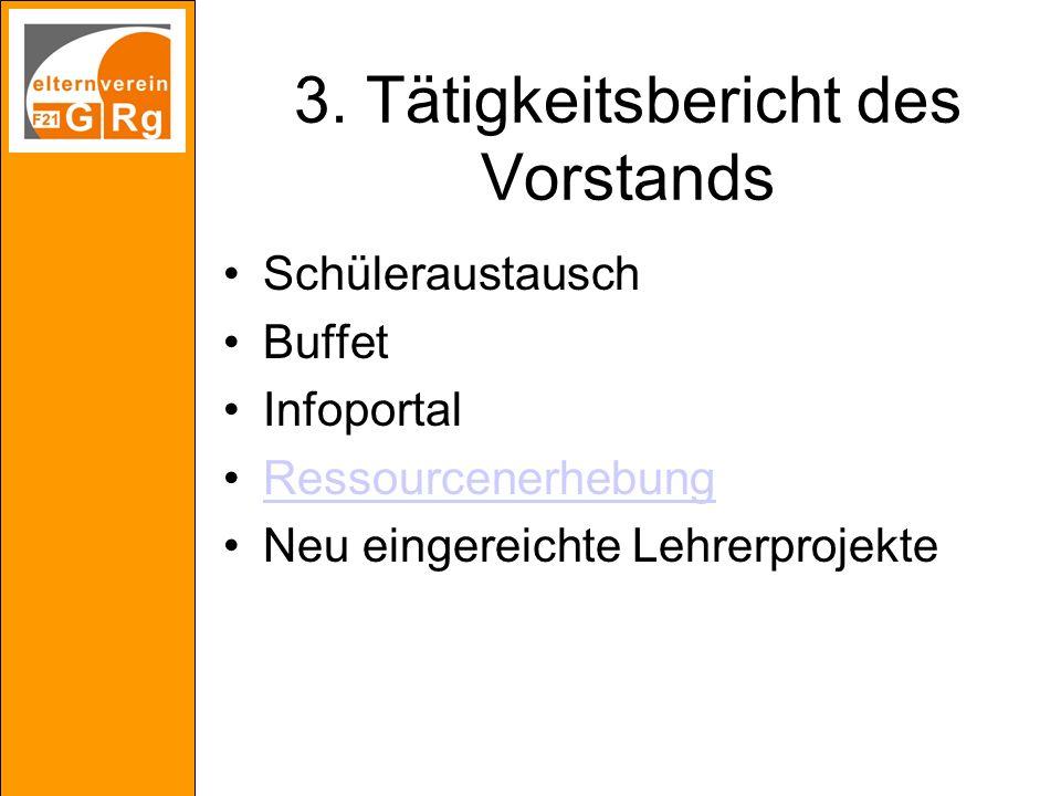 4. Kassabericht Vereins- bzw. Schuljahr 08/09 1.9.2008 – 31.8.2009