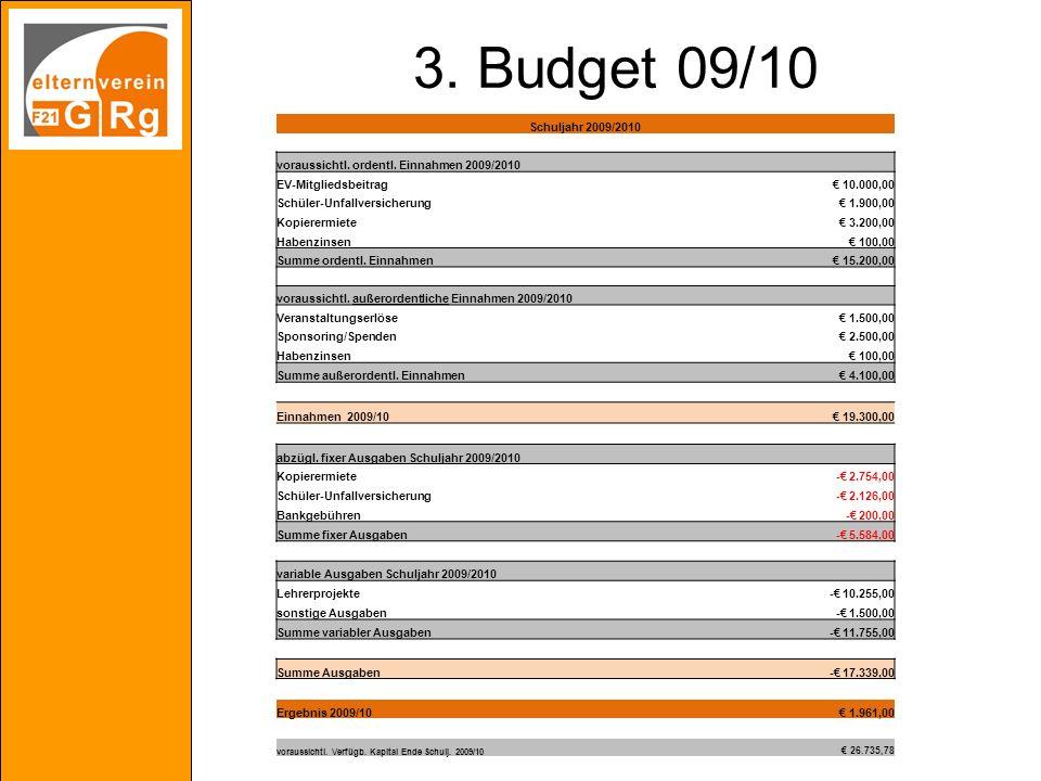 3. Budget 09/10 Schuljahr 2009/2010 voraussichtl.