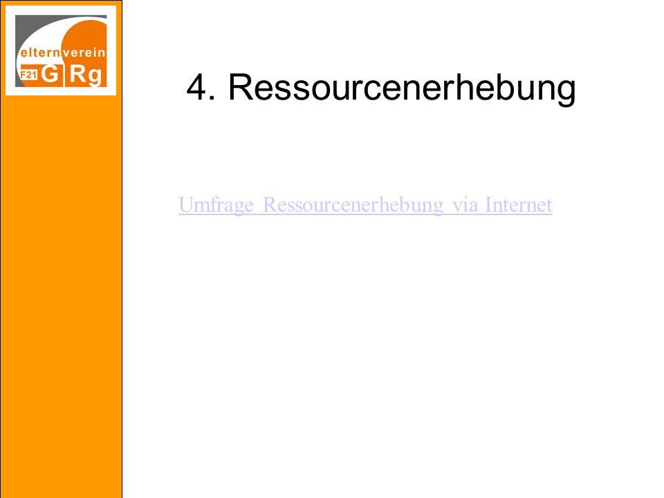 4. Ressourcenerhebung Umfrage Ressourcenerhebung via Internet