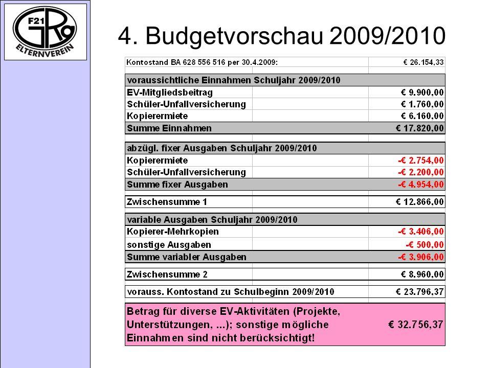 4. Budgetvorschau 2009/2010